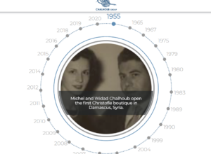 Photo of In Memoriam: Michel Chalhoub – visionary, pioneer, entrepreneur
